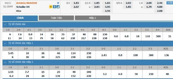 Bảng tỷ lệ kèo Arminia Bielefeld vs Schalke 04 diễn ra lúc 01h30 ngày 21/04/2021 VĐQG Đức