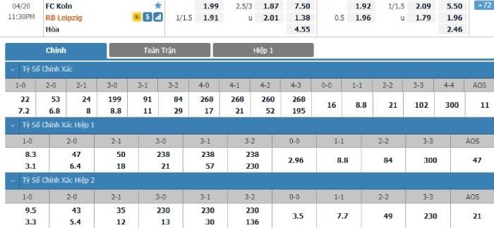 Bảng tỷ lệ kèo Koln vs RB Leipzig diễn ra lúc 23h30 ngày 20/04/2021 VĐQG Đức